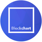 Blockchart