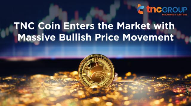 bitcoin listing price