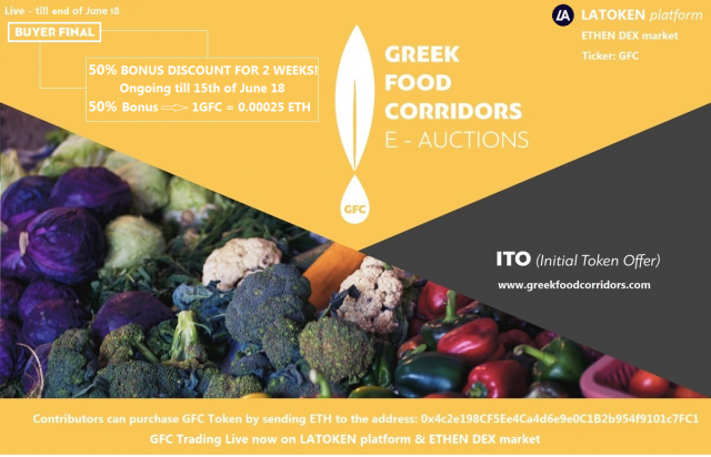 Greek Food Corridors and its Mission E-Auctioning the Olive